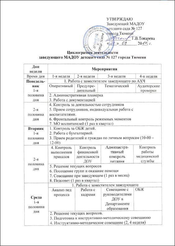 работа бухгалтера в москве вакансии в образовательных учреждениях